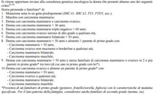 criteri counseling genico