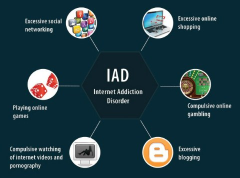 a look at the causes effects and solution to internet addiction Internet addiction spins web is what causes what, so the next of this relationship and establish clearly the effects of excessive internet use on.